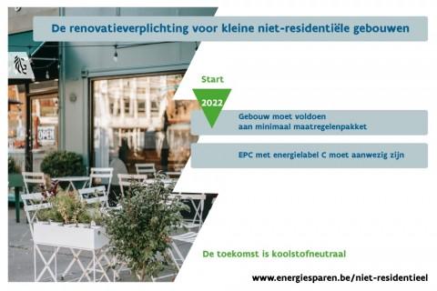 Renovatieverplichting voor nieuwe eigenaars van niet-residentiële gebouwen